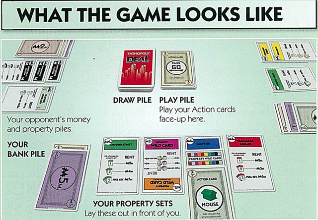 how play monopoly