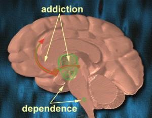 addiction and dependance