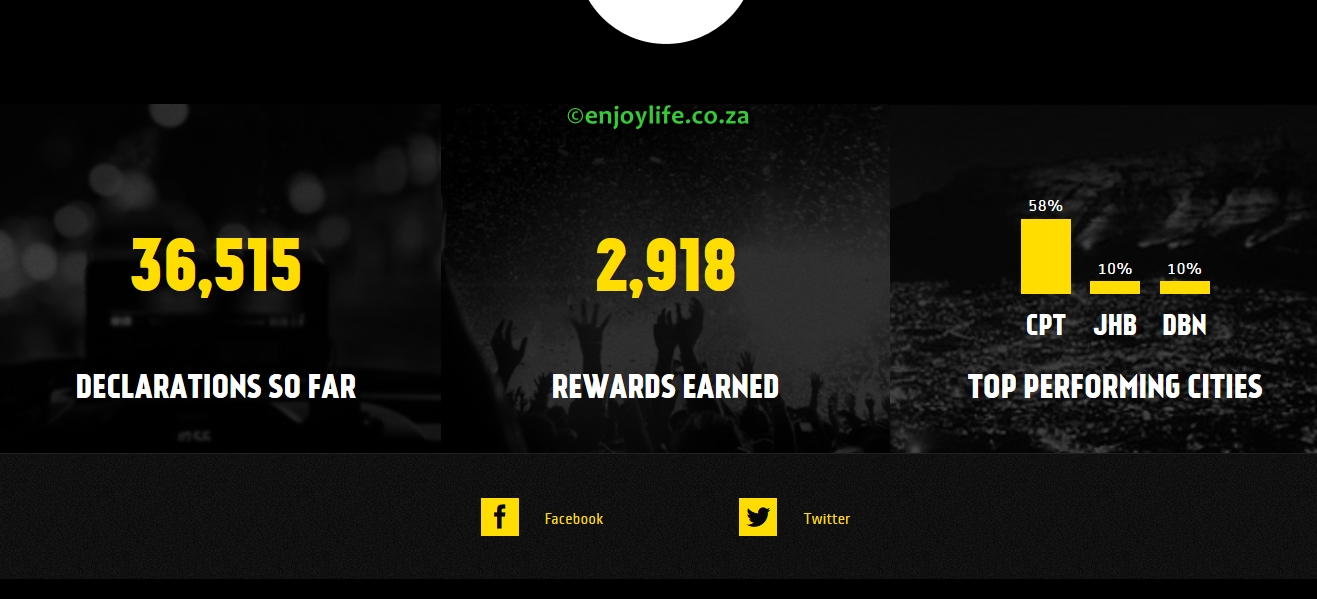 Declare to Drive Dry by enjoylife.co.za