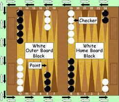 backgammon start moves